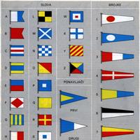 brodske-signalne-zastavice