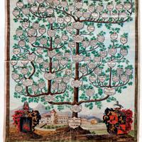 obiteljsko-stablo